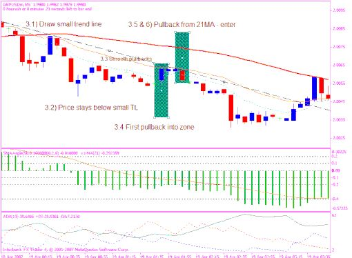 Forex intraday trade ideas
