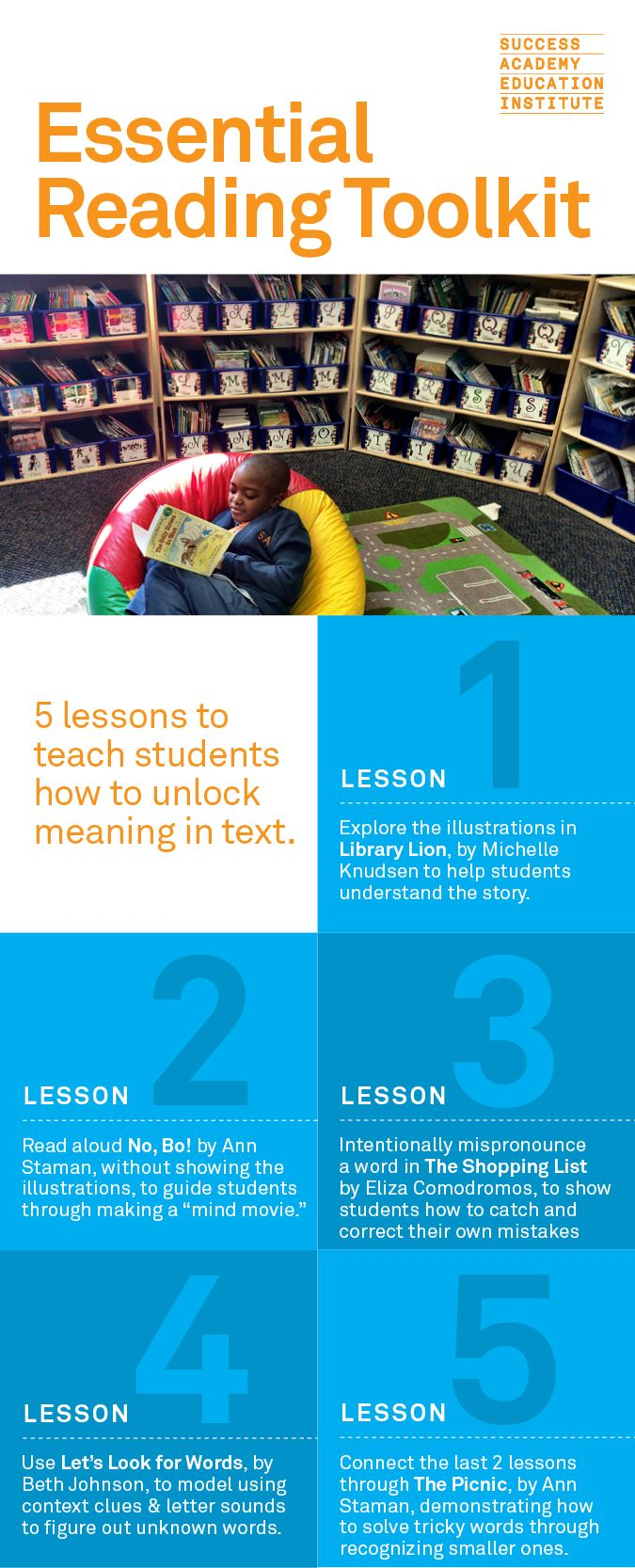 "5 Lessons for Unlocking Meaning in Text | Your kindergarten students can master reading comprehension with these reading lessons. This free Common Core aligned unit also includes book recommendations, including the 'The Library Lion"" and ""Let's Look for Words."" See the full outline on the Success Academy Ed Institutute."