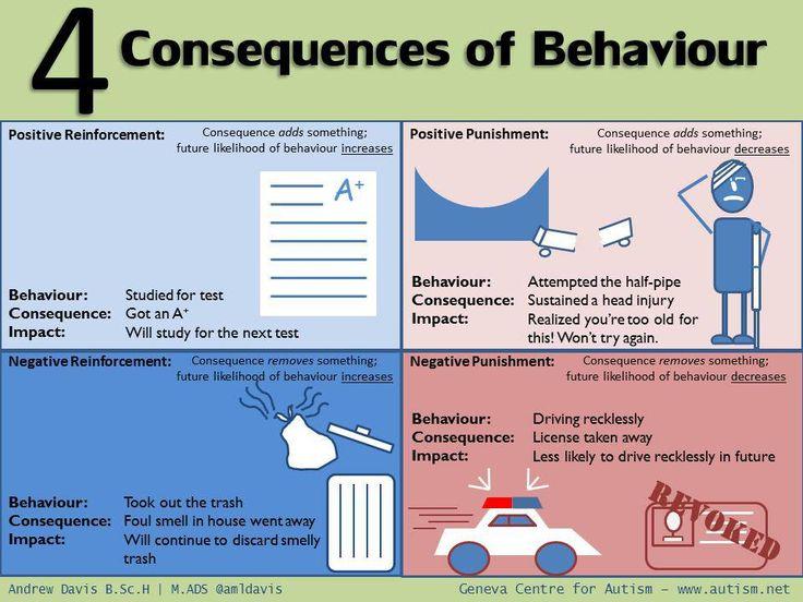 ... Behavior Analysis Samples Criminal Behavior Analysis 8 Behavior   Behavior  Analysis Samples ...
