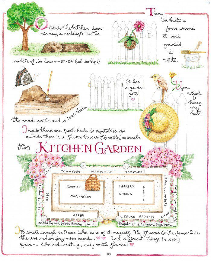 Vege garden design idea