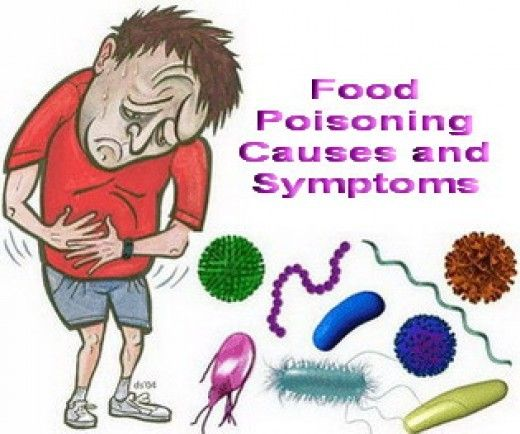 Eating Expired Food Symptoms