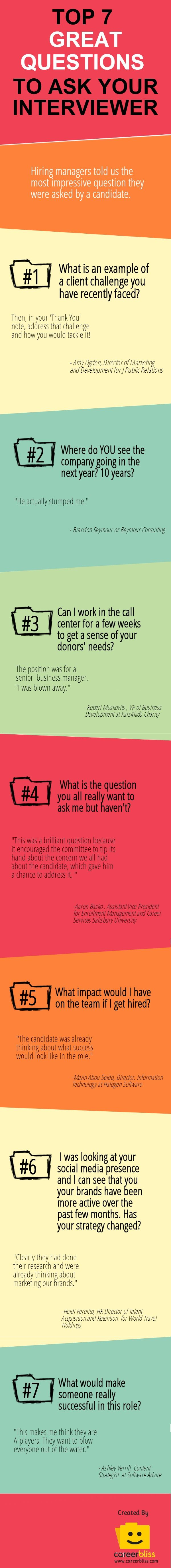 Seven great questions to ask your interviewer.