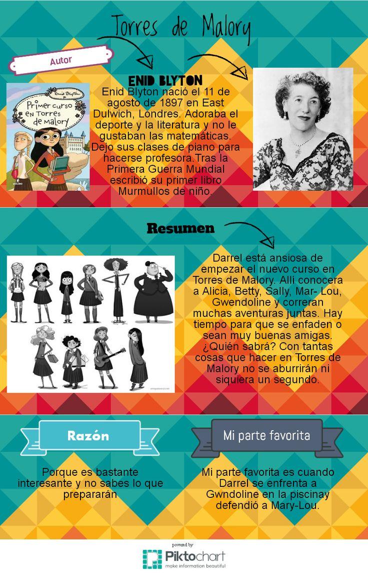Infolectura. Torres de Malory, por Leire