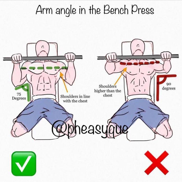 Interested In Finding More About Incline Bench Press Then Read On Inclinebenchpress Chest Workouts Weight Training Workouts Bar Workout