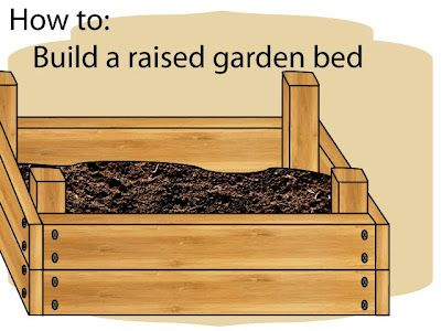 Raised garden bed how-to... add some chicken wire to keep out the critters- along the fence where the dog barks at the neighbors