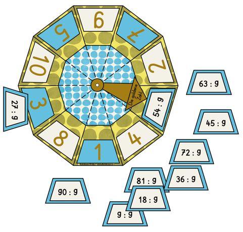 1023 best images about arbeitsmaterialien on pinterest free math multiplication and division. Black Bedroom Furniture Sets. Home Design Ideas