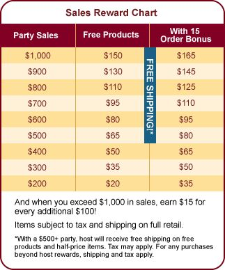Tastefully Simple - Host Rewards  free shipping when you have $500 in party sales! www.tastefullysimple.com/web/mlong5 https://www.facebook.com/TSbyMarieLong