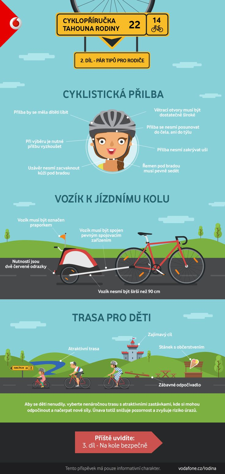 Ve druhém díle naší cyklopříručky poradíme pár tipů především rodičům.