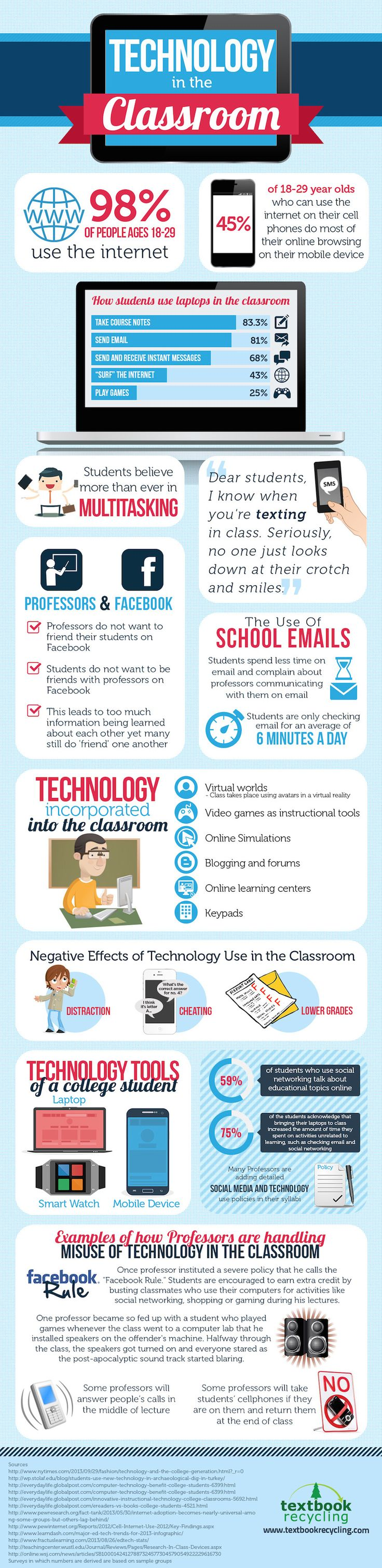 Educational Technology In The College Classroom Infographic - http://elearninginfographics.com/educational-technology-in-the-college-classroom-infographic/