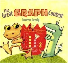 graphing freebiesData Collection, Loreen Leedy, Pies Charts, Elementary Math, Mentor Texts, Children Book, Graph Contest, Pictures Book, Math Book
