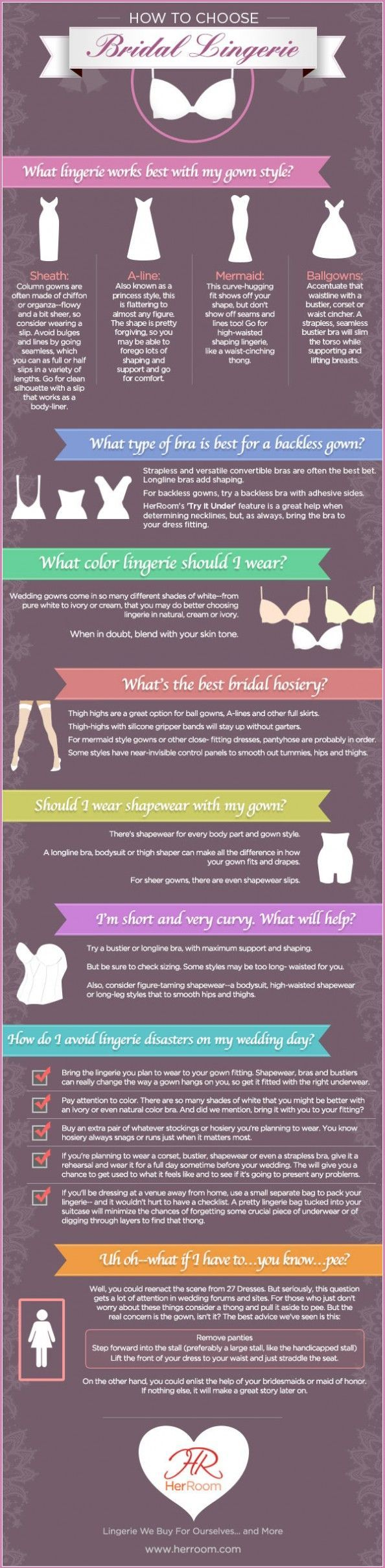 How To Choose Bridal Lingerie Infographic -- I'm going to have to wear a diaper during my wedding. -_-