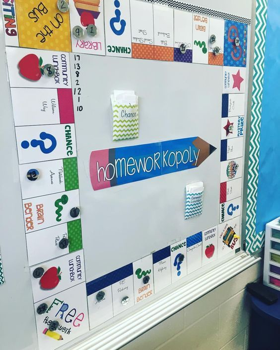 Is it Friday yet...has a whole new meaning! #homeworkopoly #teachersofinstagram #fourthgradeteacher