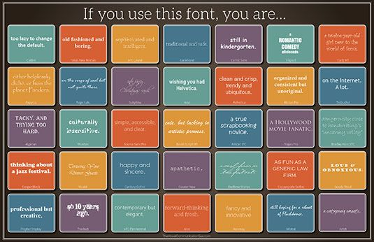 What your font choice says about you | Creative Bloq