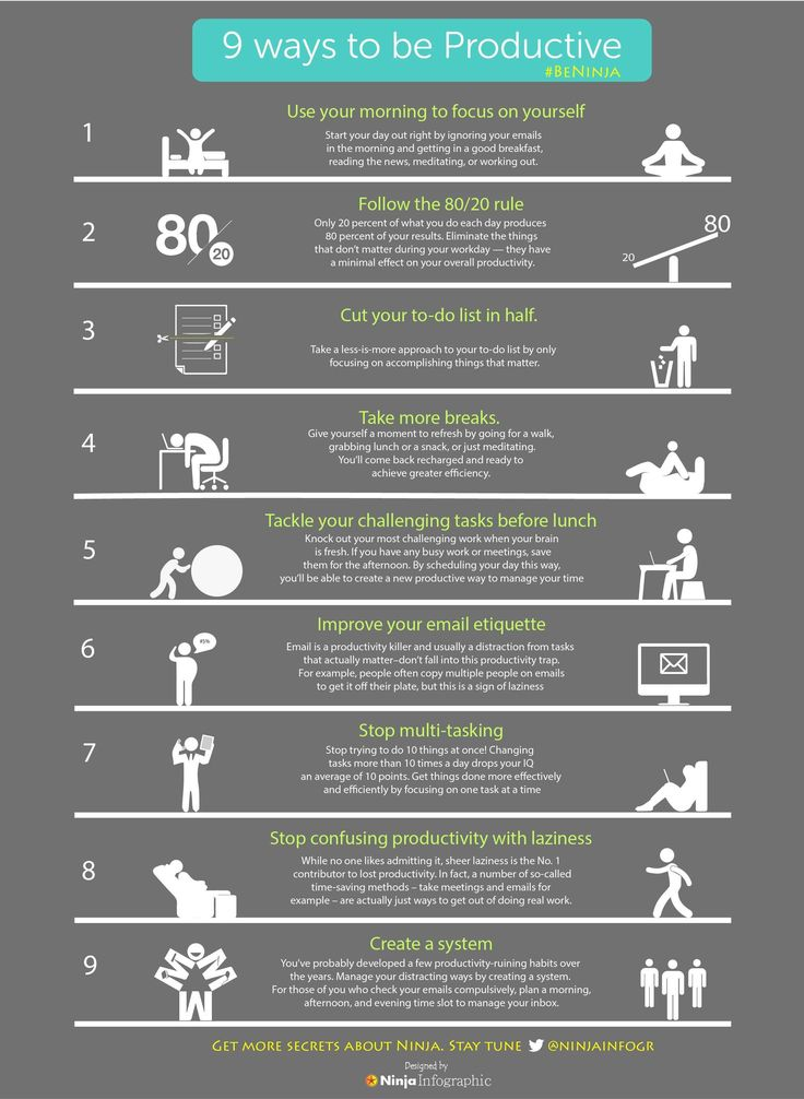 9 ways to increase your productivity. Learn how 20 % work that gets the 80 % of results. It's helps you to move forward and help you to stay positive. Be Productive! Be Ninja!  http://bit.ly/1kWz9gQ