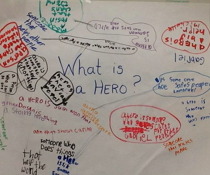 Using Chalk Talk (a visible thinking routine from Making Thinking Visible) to pre-assess students' understanding and knowledge of heros.