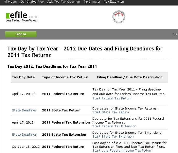 25+ unique Tax deadline 2016 irs ideas on Pinterest Simple ira - income tax extension form