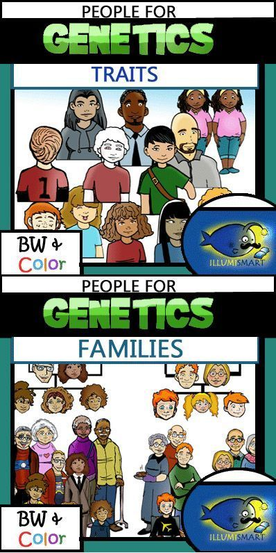 genetics traits and family people 163 pc clip art set great for