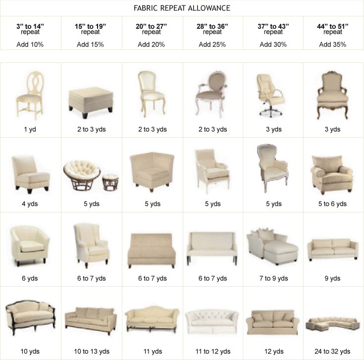 Upholstery Yardage Chart For The Home Reupholster Furniture Diy