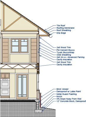 3d architect software