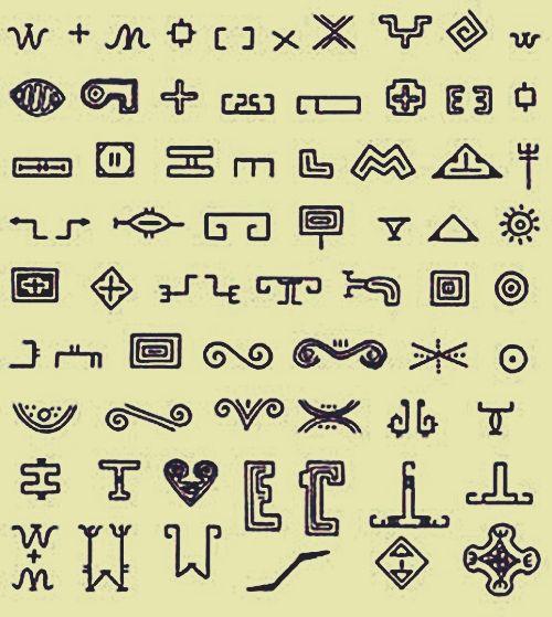 alfabeto tupi guarani - Pesquisa Google