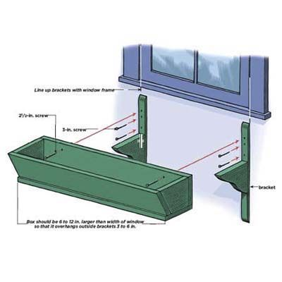 how to hang a window box - Window Box Planters