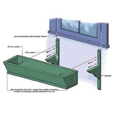 25+ best ideas about Window Box Brackets on Pinterest ...