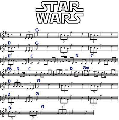 Resultado de imagen para partituras