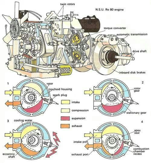 1986 mazda rx 7 engine diagram wiring diagrams instructions rh kopipes co