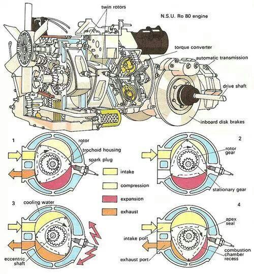 Fae E F Ca Ec D A Mazda Rx Rx on 235 Chevy Engine Exploded Diagram