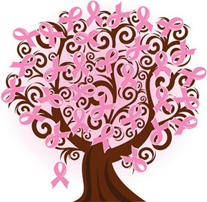 Learn what you can do to help prevent, manage and recover from #breastcancer.