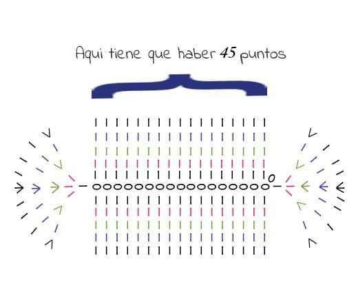 grafico-base-bolso-a-ganchillo.jpg (517×427)