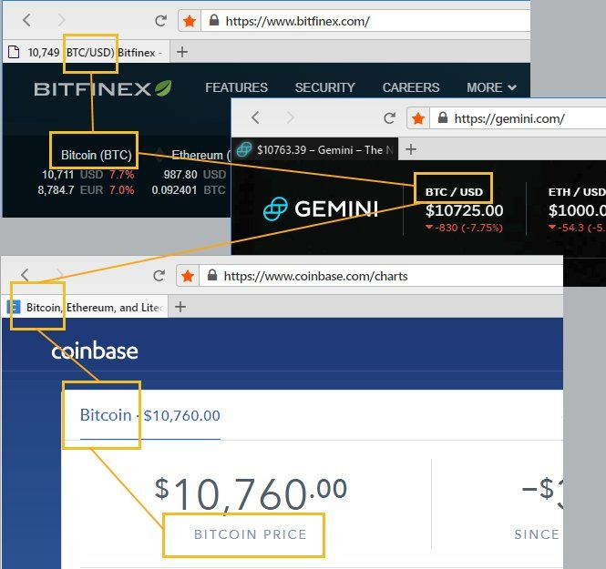 A9 Miner Bitcoin Why Cant I Buy Litecoin On Coinbase Right Now