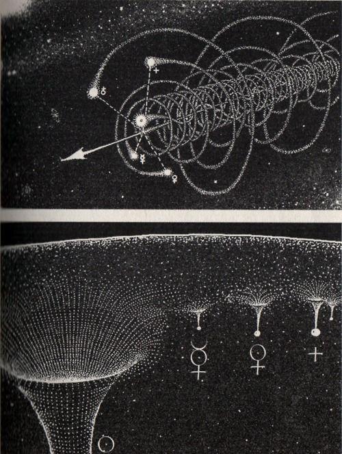 ... Estructura del espacio-tiempo, por Nassim Haramein. http://lavidaintrauterina.blogspot.com.es/2011/10/la-sanacion-del-trauma-cambia-la.html