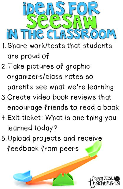 Seesaw: a fantastic app for sharing students work online! Parents can sign in/download the app and receive notifications when their child posts! Great digital portfolios!