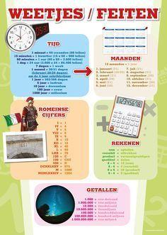 Romeinse cijfers, grote getallen, de dagen/weken/maanden in een jaar, de digitale en analoge tijd: allemaal feiten die kinderen eenvoudig weg moeten weten, maar lastig zijn te onthouden. Ook als Pen in de Klas verkrijgbaar!