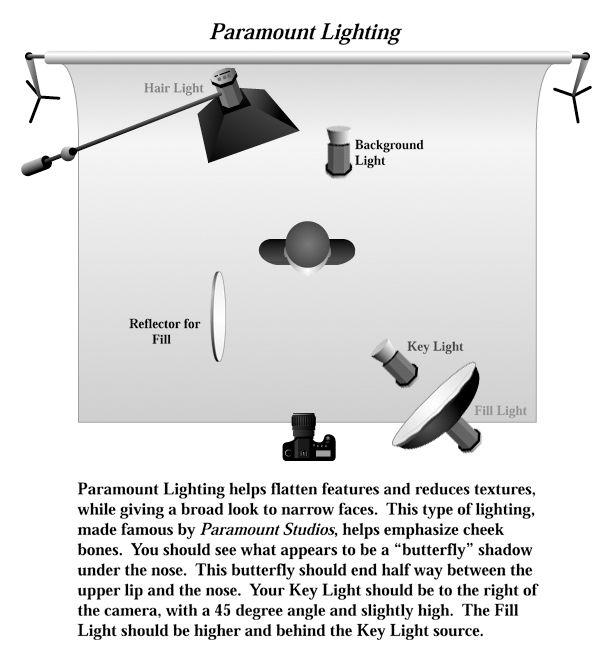 Paramount lighting setup by ~pcpb1 | Lighting Setups ...