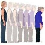 Η οστεοπόρωση, η οποία έχει χαρακτηριστεί ως «σιωπηλή νόσος», απασχολεί τις περισσότερες γυναίκες μετά την εμμηνόπαυση. Ο μεγαλύτερος κίνδυνος είναι τα λεγόμενα οστεοπορωτικά κατάγματα σπονδυλικής στήλης, τα οποία συνήθως συμβαίνουν σε μεγαλύτερες ηλικίες, εκτός και αν υπάρχει κάποιο άλλο πρωτοπαθές παθολογικό αίτιο, ή λήψη κορτικοστεροειδών για μεγάλο χρονικό διάστημα.