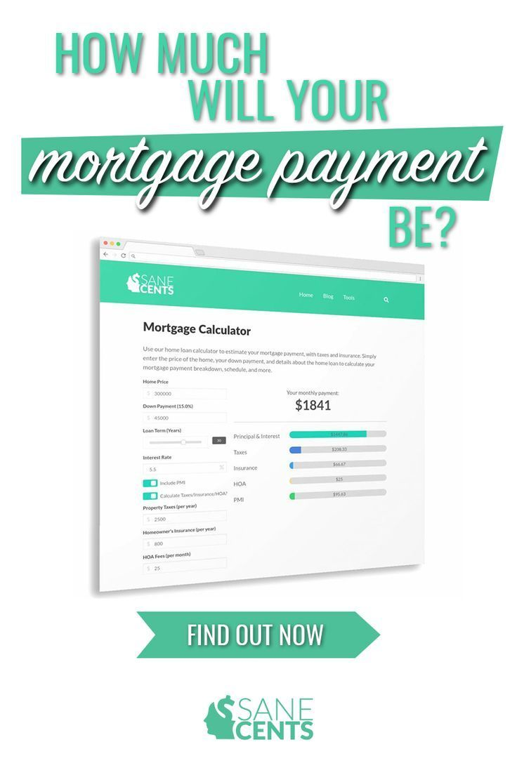 Mortgage Calculator Sane Cents Mortgage Calculator Calculate Your Monthly Mort Mortgage Loan Calculator Mortgage Amortization Calculator Amortization Schedule