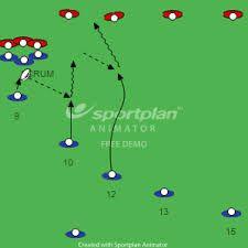 Image result for rugby backs moves