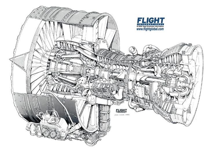 aircraft engine diagram a turbofan jet engine. | mechanical engineering inspired ...