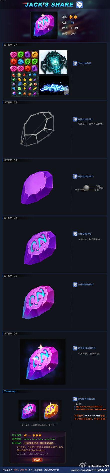 副本掉落,熔炼晶石*1 游戏UI图表绘制...