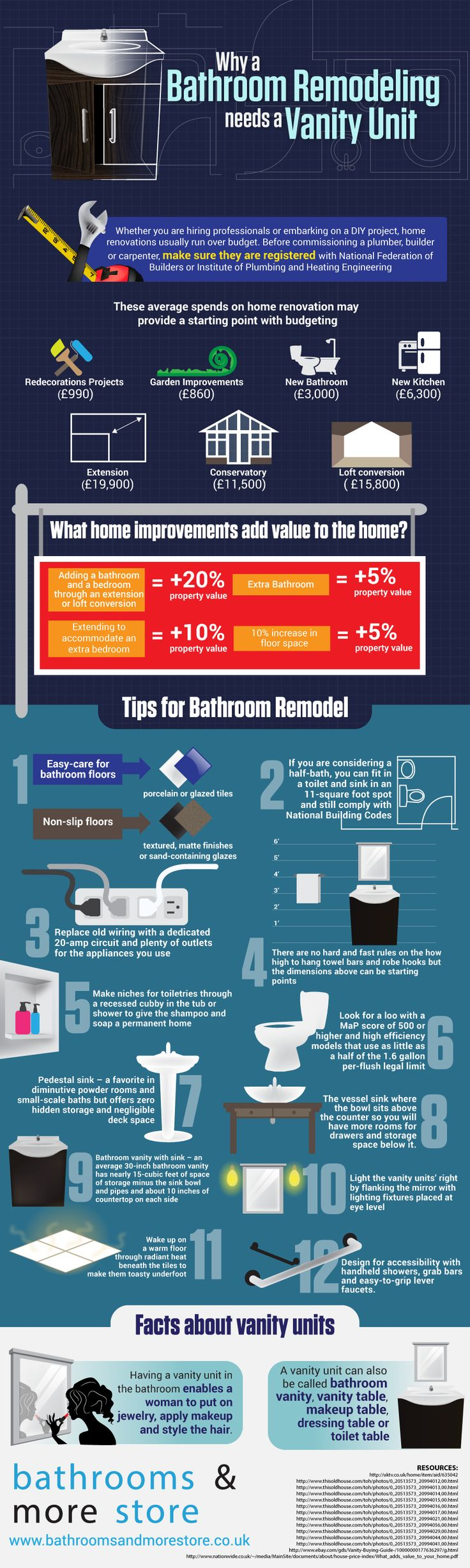 Best Bathroom Furniture Images Onbathroom