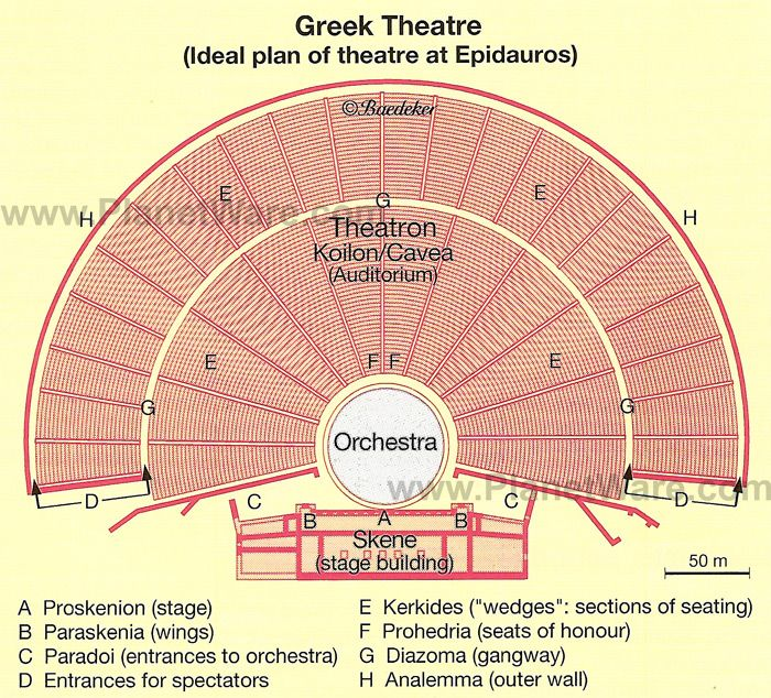 the dramatic styles of greek theater in many parts of athens What are the characteristics of the ancient greek theatre by jennifer mueller of the hundreds of plays performed in ancient greece, 33 tragedies and 11 comedies survived into the 21st century.