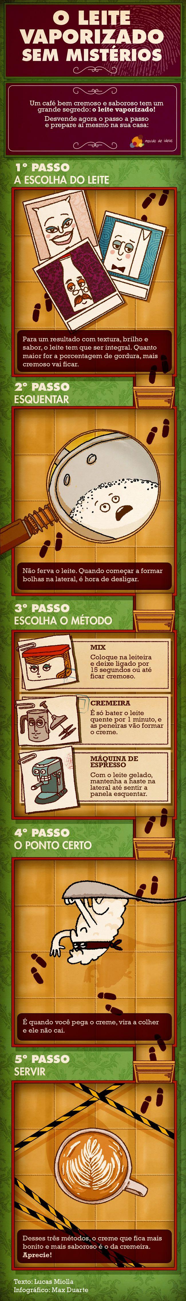 Siga o passo a passo, desvende os segredos do leite vaporizado e prepare essa delícia para incrementar seu café em qualquer lugar.