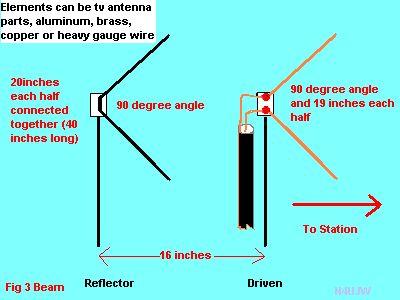 eam amateur b antenna trap radio