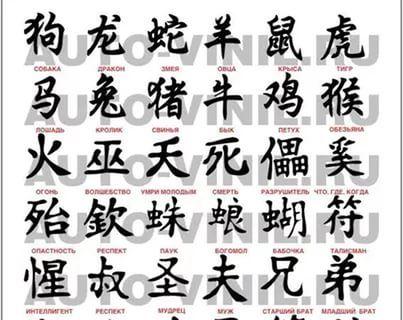 иероглифы японские и их значение на русском: 15 тыс изображений найдено в Яндекс.Картинках