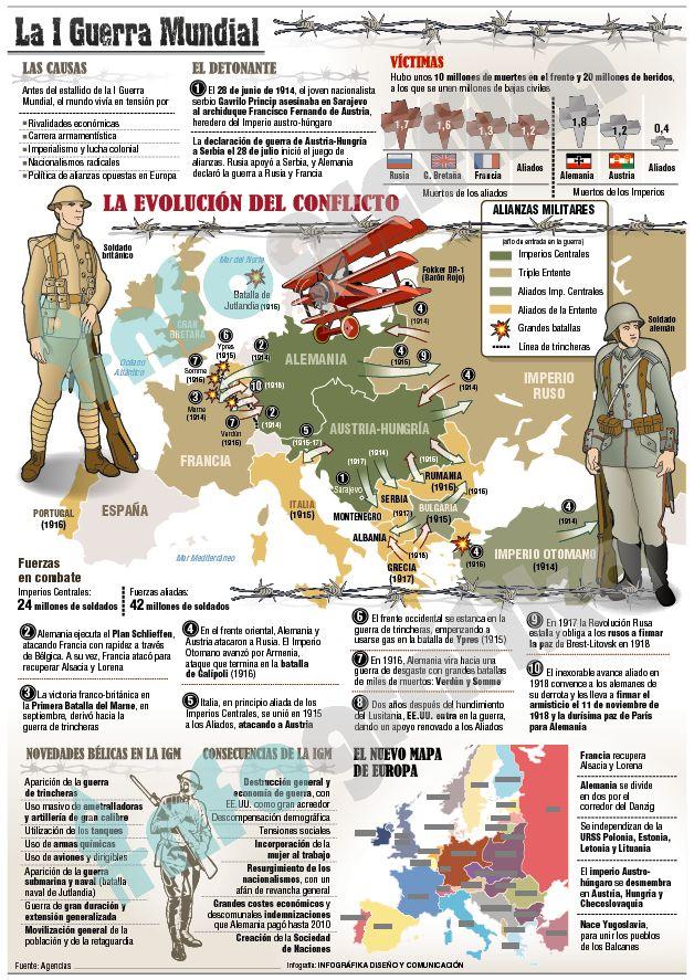i guerra mundial.png (628×887)