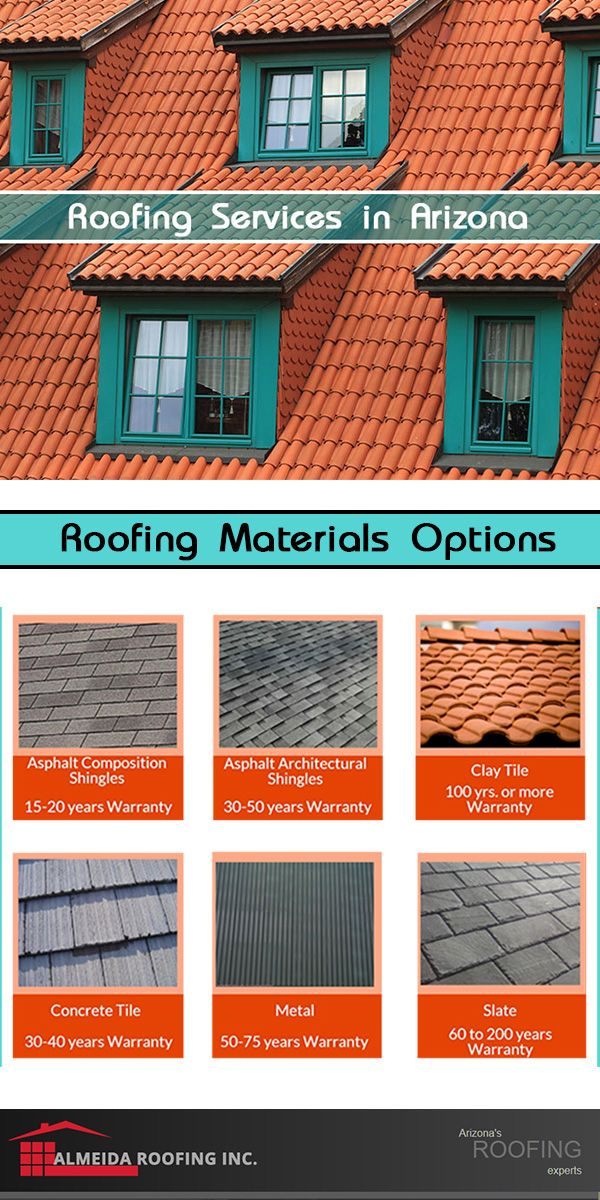 How Many Types Of Roofing Material Options Roofing Contractors Roofing Roof Repair