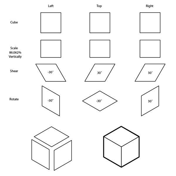 Oltre  Fantastiche Idee Su Isometric Design Su