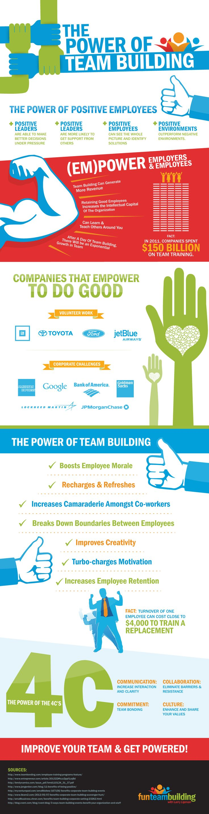 17 best images about workplace teams star work creating a sense of camaraderie in the office has many benefits for both the employer and employees hosting team building activities and events helps to